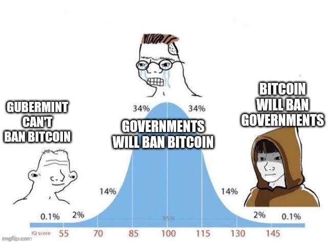 bitcoin szisztematikus kereskedelem