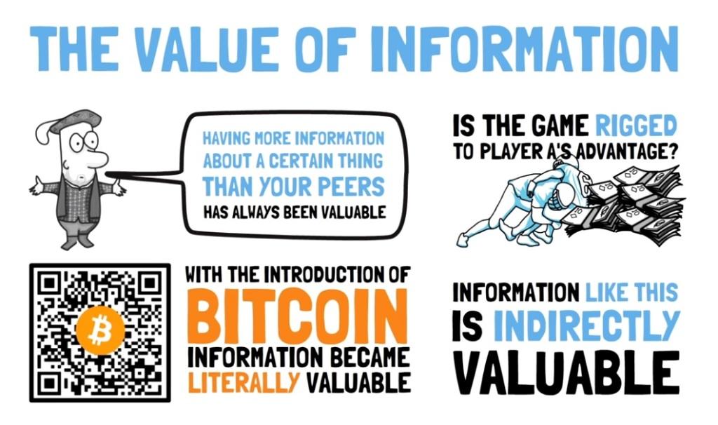 Miért értékes a Bitcoin? 5 indok amit nem érdemes figyelmen kívül hagyni